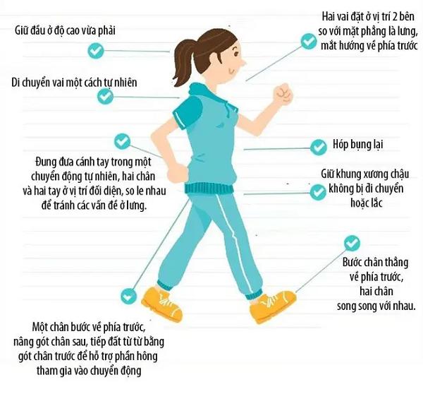 Người bị gai cột sống khi đi bộ cần chú ý gì